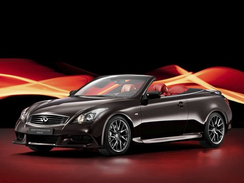 "Infiniti IPL G Cabrio Concept Car Poster Print on 10 mil Archival Satin Paper 24"" x 18"""