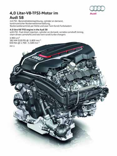 "Audi S8 4.0 Liter Engine Car Poster Print on 10 mil Archival Satin Paper 12"" x 16"""