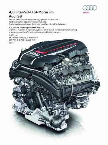 "Audi S8 4.0 Liter Engine Car Poster Print on 10 mil Archival Satin Paper 15"" x 20"""