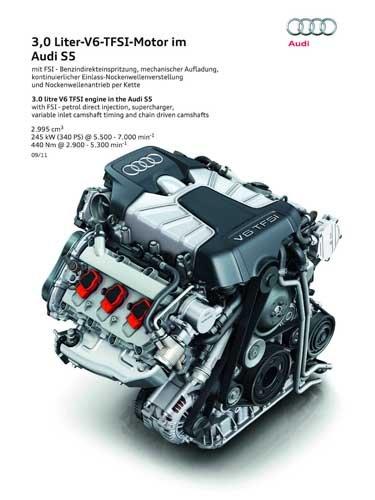 "Audi S5 3.0 Liter Engine Car Poster Print on 10 mil Archival Satin Paper 12"" x 16"""