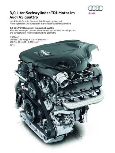 "Audi A5 quattro 3.0 Liter Engine Car Poster Print on 10 mil Archival Satin Paper 12"" x 16"""
