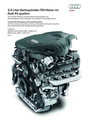 "Audi A5 quattro 3.0 Liter Engine Car Poster Print on 10 mil Archival Satin Paper 24"" x 32"""