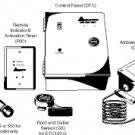 DTC120-S SNOW SENSING SYSTEM FOR SIDEWALKS OR DRIVEWAYS