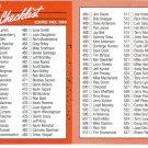Card #500 Checklist 436-537