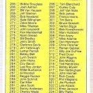 1975 Topps Football Card #376 Checklist 265-396 GD