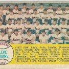 1958 Topps Baseball Card #158 Cleveland Indians Checklist FR