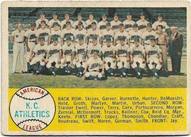 1958 Topps Baseball Card #174 Kansas City Athletics Checklist PR