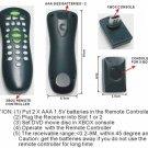 DVD Remote